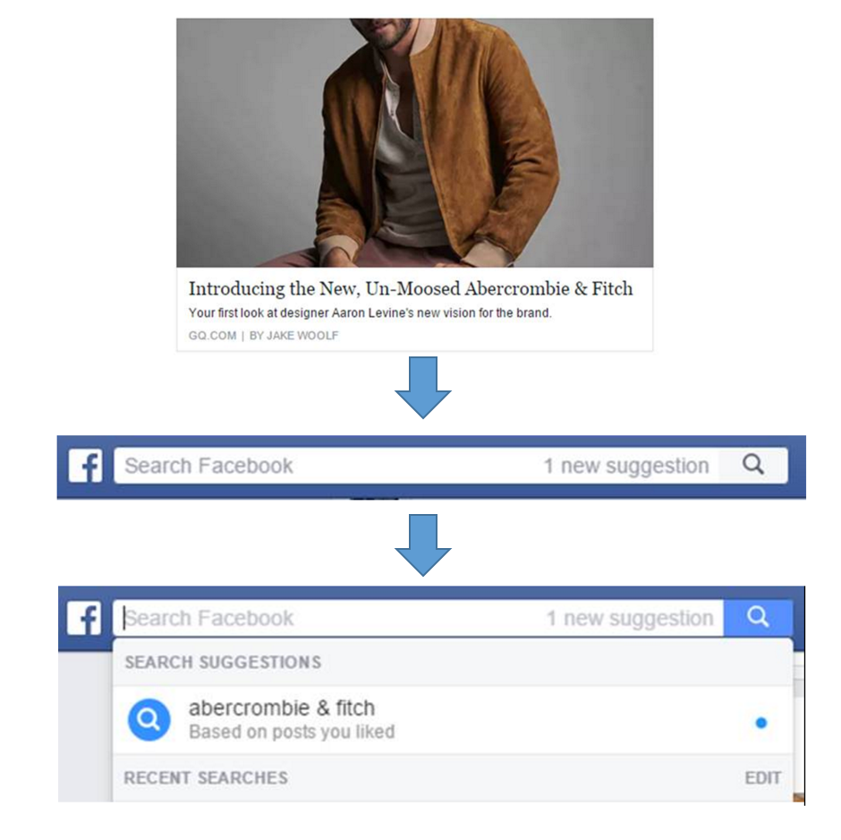 Impact Analysis: Facebook Search Recomendations | KevRichard